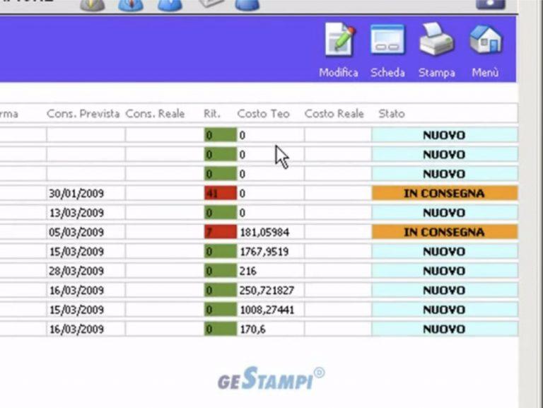 schermata Controlli di processo